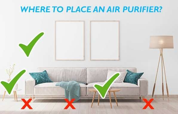 What Is the Best Place to Put an Air Purifier
